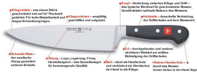 Wüsthof Messer Wüsthof Messer-Wuesthof03-Produktvorstellung Wüsthof Messer